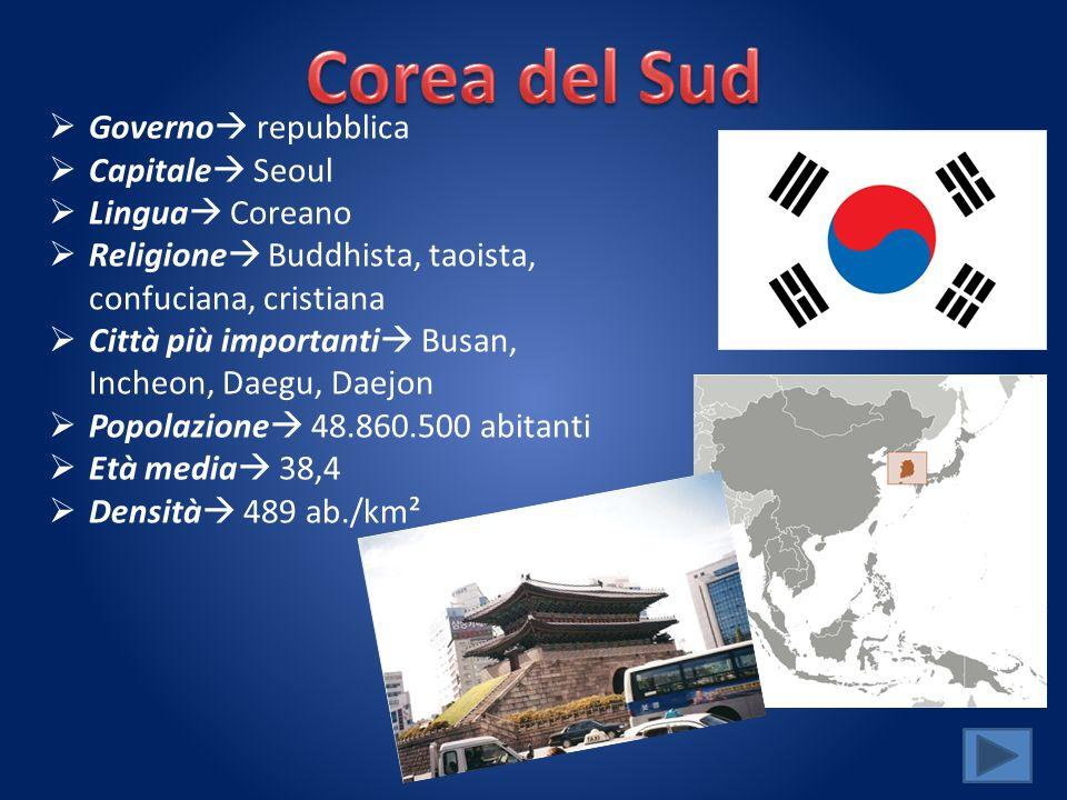 Corea del Sud Governo repubblica Capitale Seoul Lingua Coreano