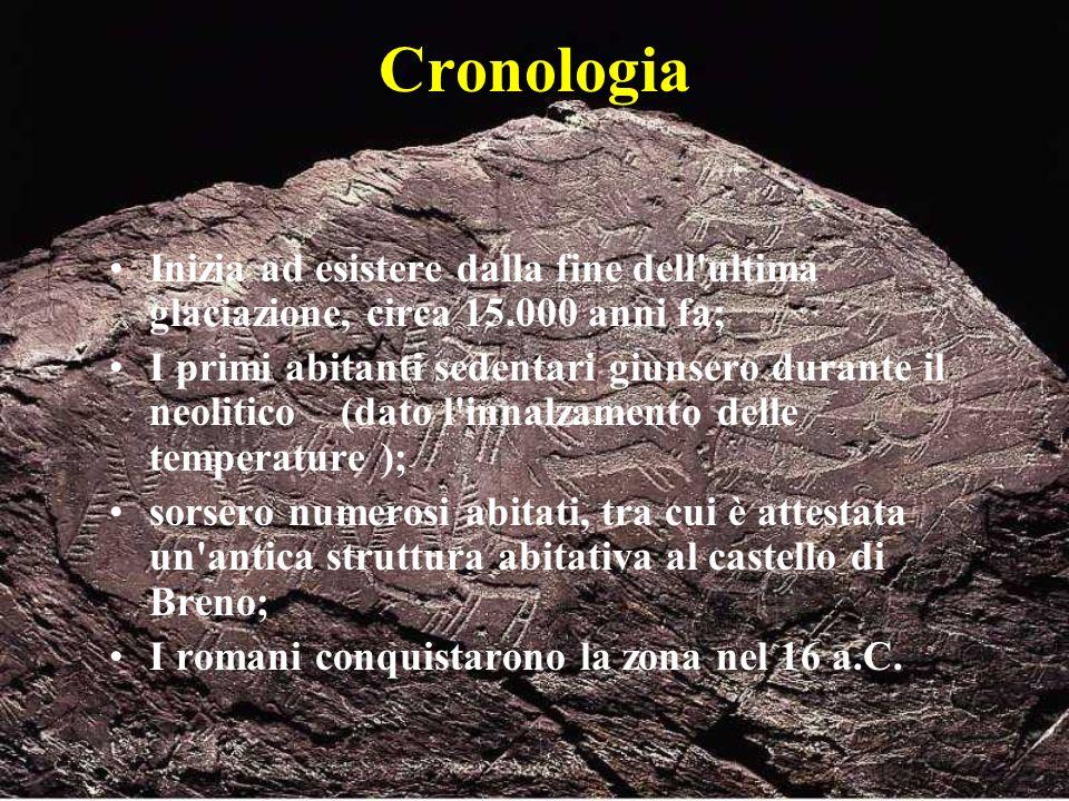 Cronologia Inizia ad esistere dalla fine dell ultima glaciazione, circa 15.000 anni fa;