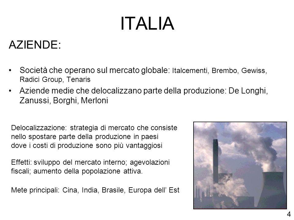 ITALIA AZIENDE: Società che operano sul mercato globale: Italcementi, Brembo, Gewiss, Radici Group, Tenaris.