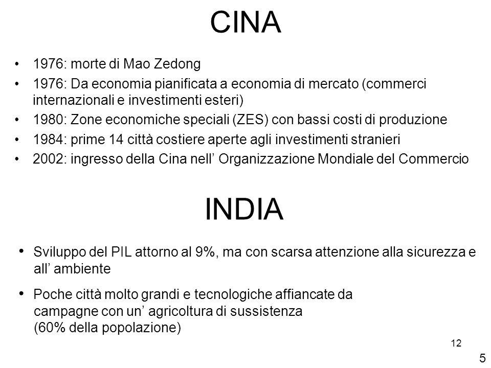 CINA 1976: morte di Mao Zedong. 1976: Da economia pianificata a economia di mercato (commerci internazionali e investimenti esteri)