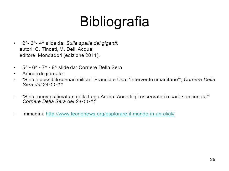 Bibliografia 2^- 3^- 4^ slide da: Sulle spalle dei giganti;