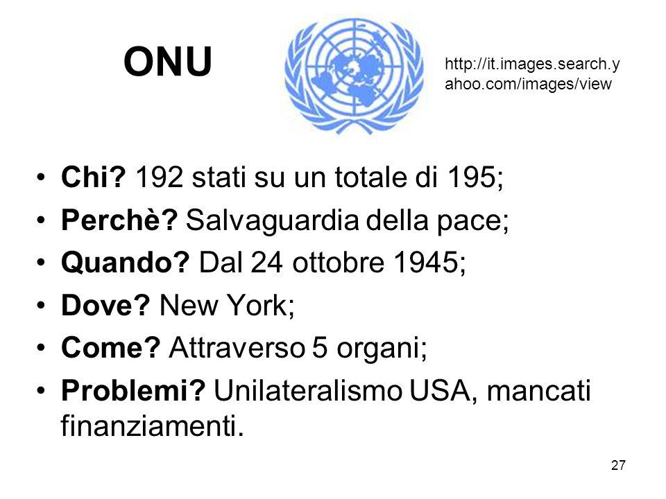 ONU Chi 192 stati su un totale di 195;