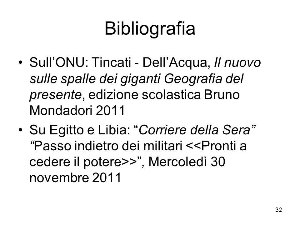 Bibliografia Sull'ONU: Tincati - Dell'Acqua, Il nuovo sulle spalle dei giganti Geografia del presente, edizione scolastica Bruno Mondadori 2011.