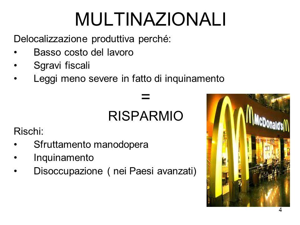 MULTINAZIONALI = RISPARMIO Delocalizzazione produttiva perché: