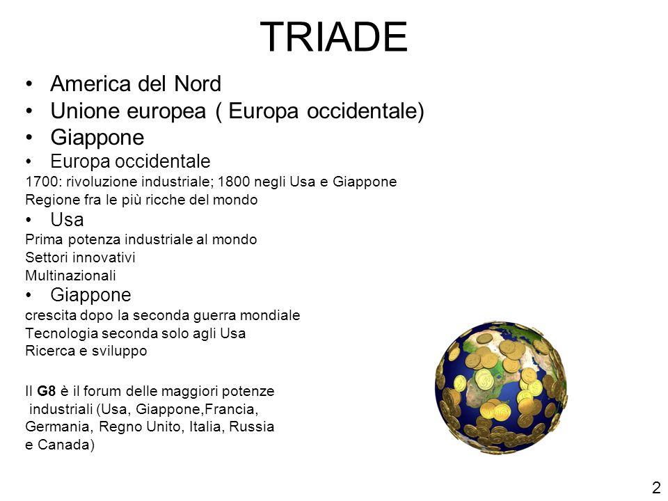 TRIADE America del Nord Unione europea ( Europa occidentale) Giappone