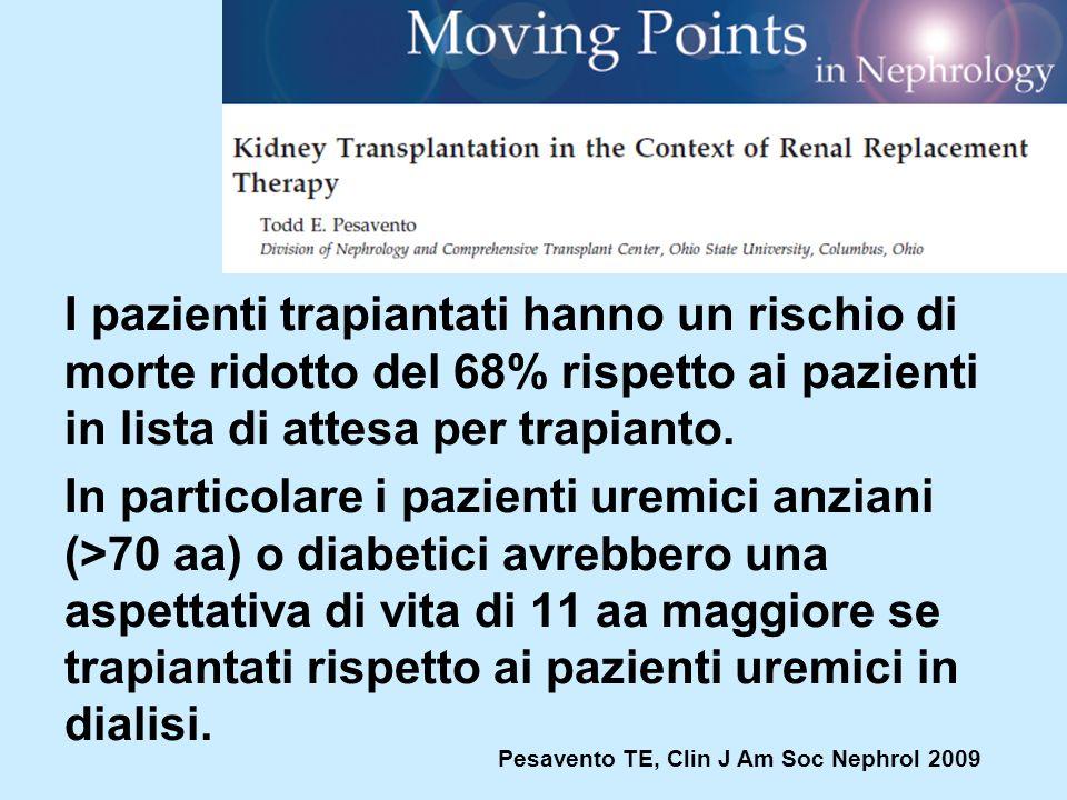 I pazienti trapiantati hanno un rischio di morte ridotto del 68% rispetto ai pazienti in lista di attesa per trapianto. In particolare i pazienti uremici anziani (>70 aa) o diabetici avrebbero una aspettativa di vita di 11 aa maggiore se trapiantati rispetto ai pazienti uremici in dialisi.
