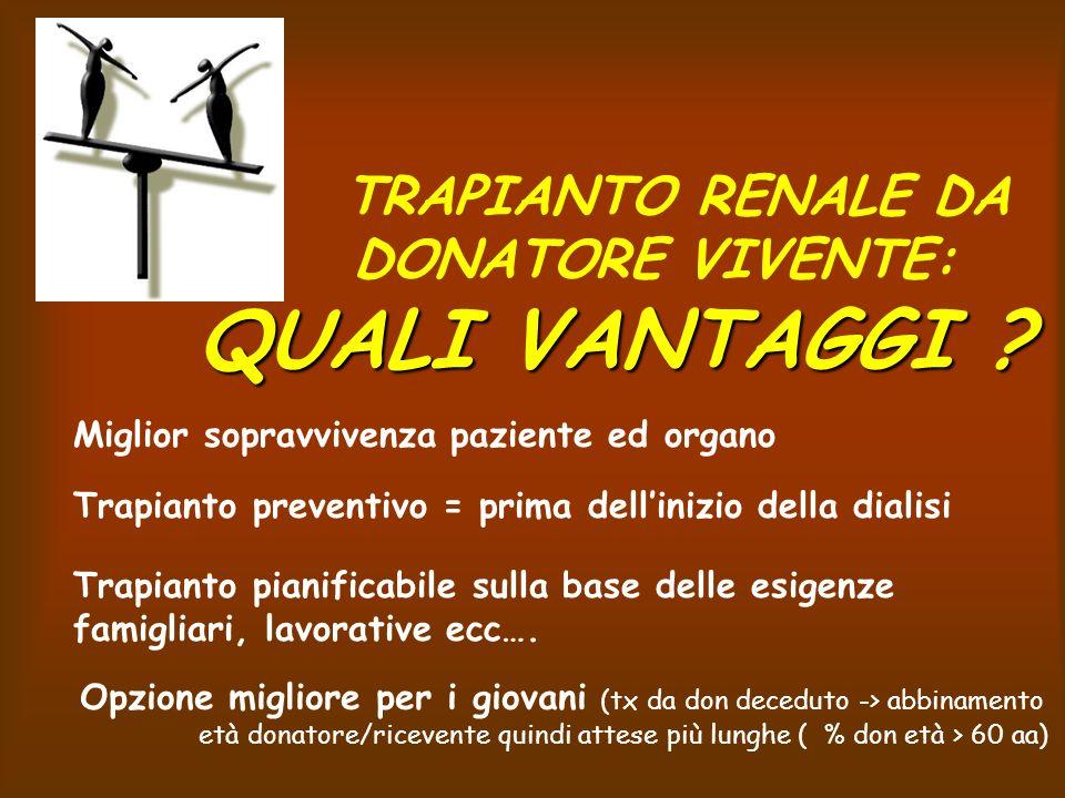 TRAPIANTO RENALE DA DONATORE VIVENTE: QUALI VANTAGGI