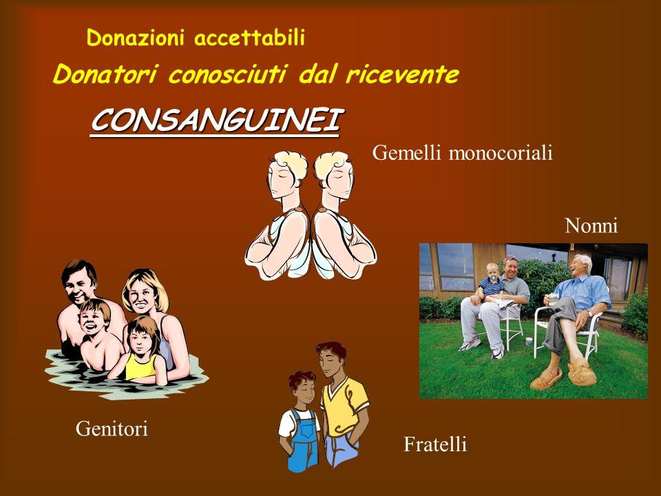 Donazioni accettabili