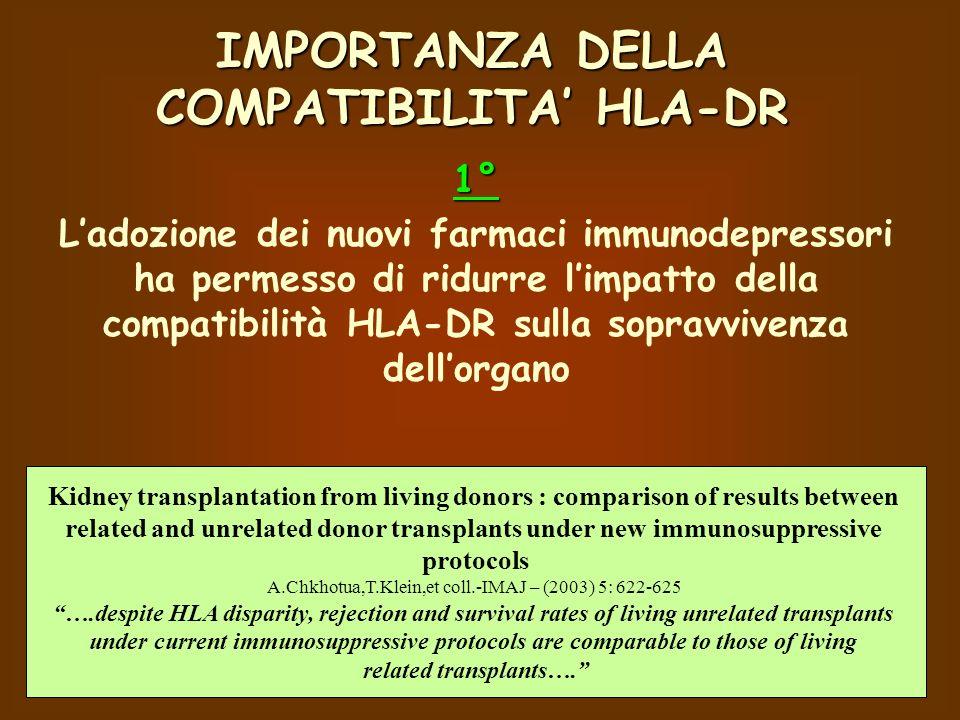 IMPORTANZA DELLA COMPATIBILITA' HLA-DR