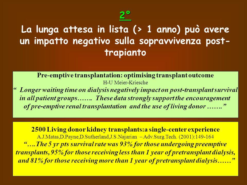 2° La lunga attesa in lista (> 1 anno) può avere un impatto negativo sulla sopravvivenza post-trapianto.