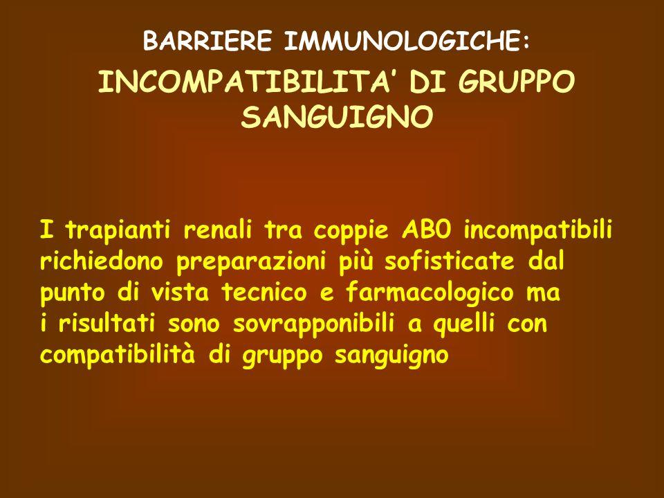 BARRIERE IMMUNOLOGICHE: INCOMPATIBILITA' DI GRUPPO SANGUIGNO