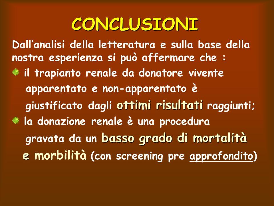 CONCLUSIONI e morbilità (con screening pre approfondito)