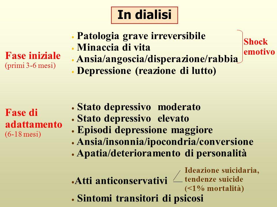 In dialisi Patologia grave irreversibile Minaccia di vita