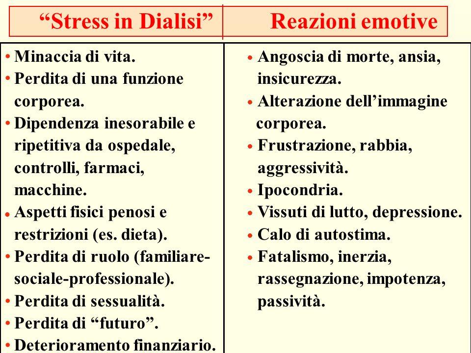 Stress in Dialisi Reazioni emotive