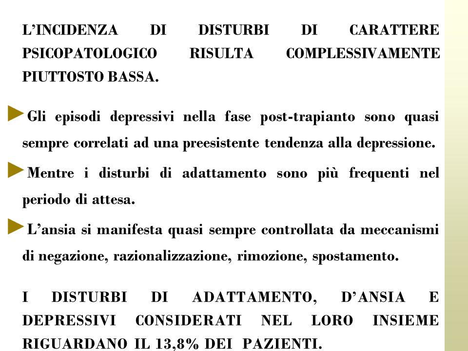 L'INCIDENZA DI DISTURBI DI CARATTERE PSICOPATOLOGICO RISULTA COMPLESSIVAMENTE PIUTTOSTO BASSA.
