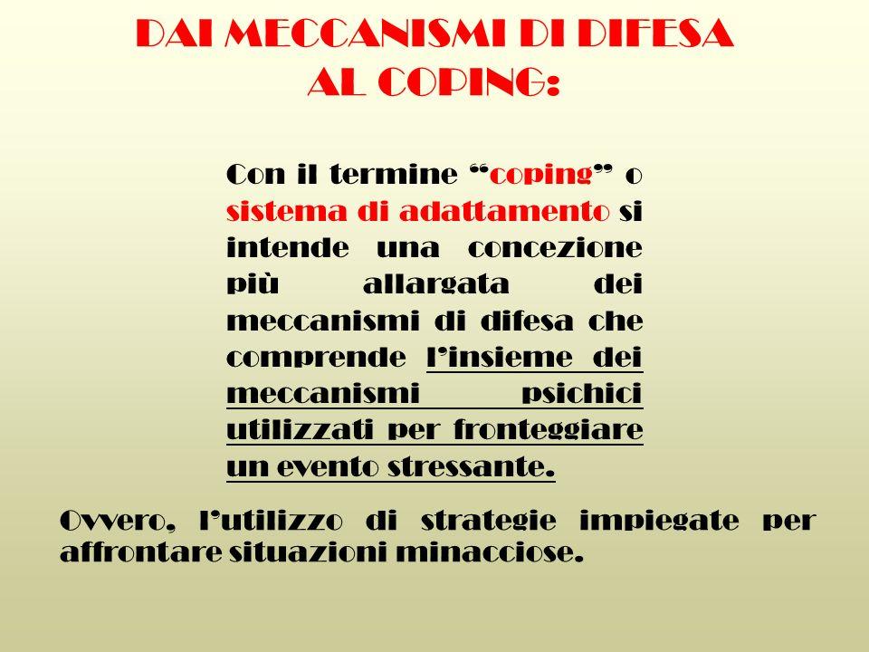 DAI MECCANISMI DI DIFESA AL COPING: