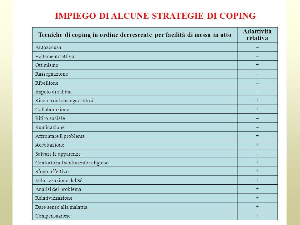 IMPIEGO DI ALCUNE STRATEGIE DI COPING