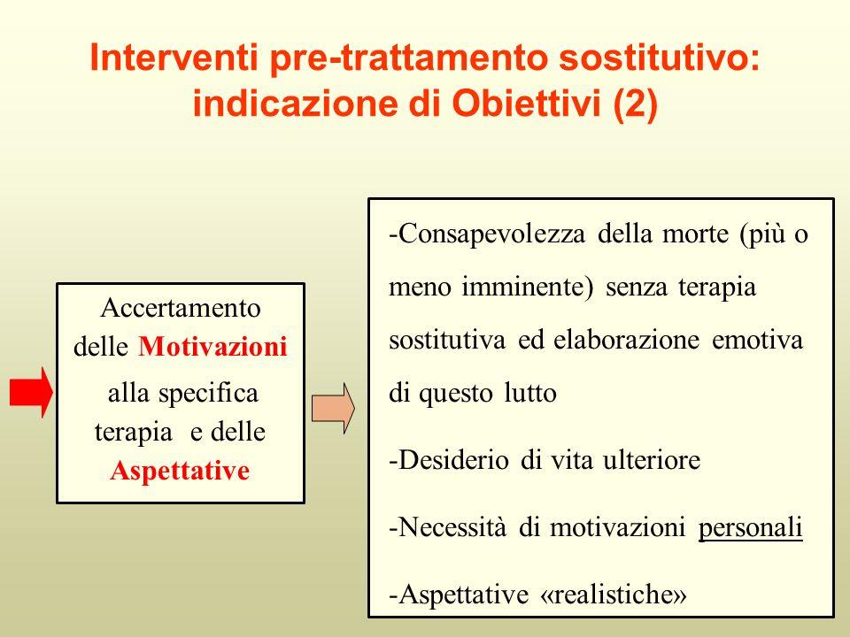 Interventi pre-trattamento sostitutivo: indicazione di Obiettivi (2)