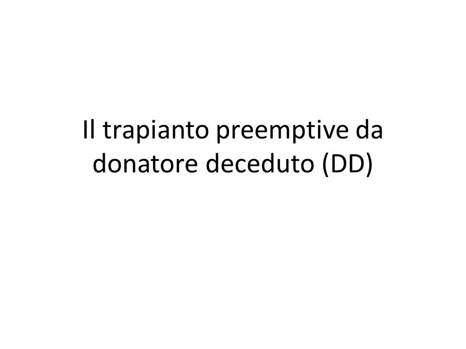 Il trapianto preemptive da donatore deceduto (DD)