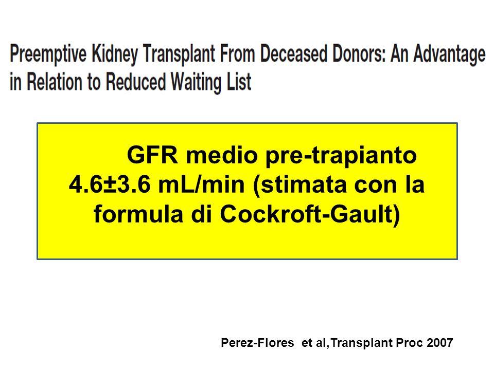 GFR medio pre-trapianto 4. 6±3