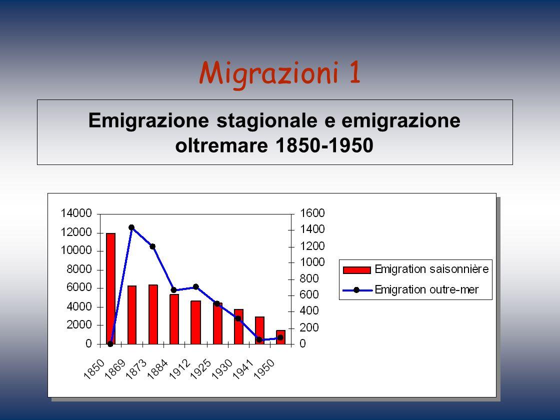 Emigrazione stagionale e emigrazione oltremare 1850-1950
