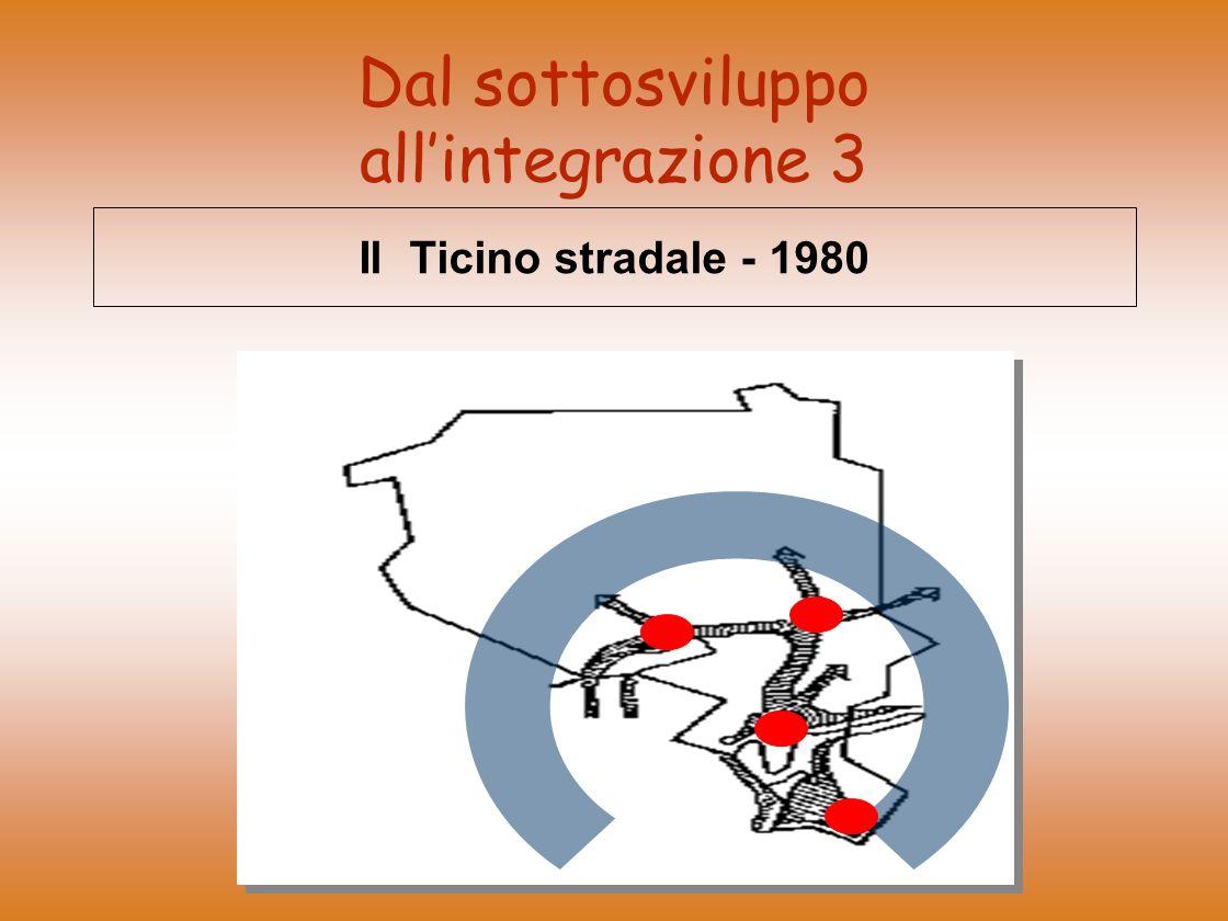 Dal sottosviluppo all'integrazione 3