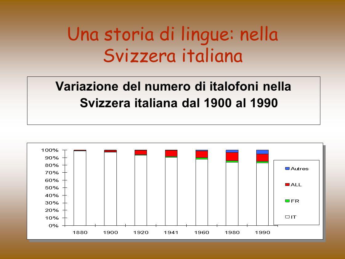 Una storia di lingue: nella Svizzera italiana