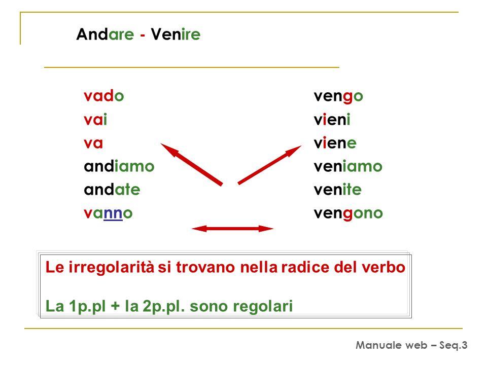 Le irregolarità si trovano nella radice del verbo