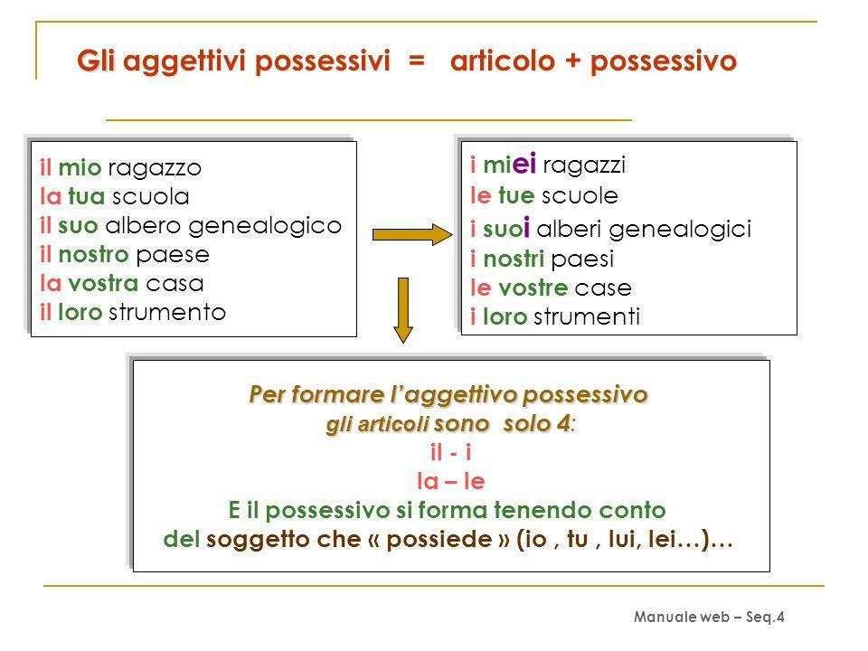 Gli aggettivi possessivi = articolo + possessivo