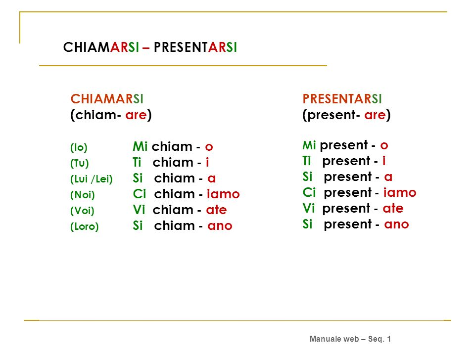 CHIAMARSI – PRESENTARSI