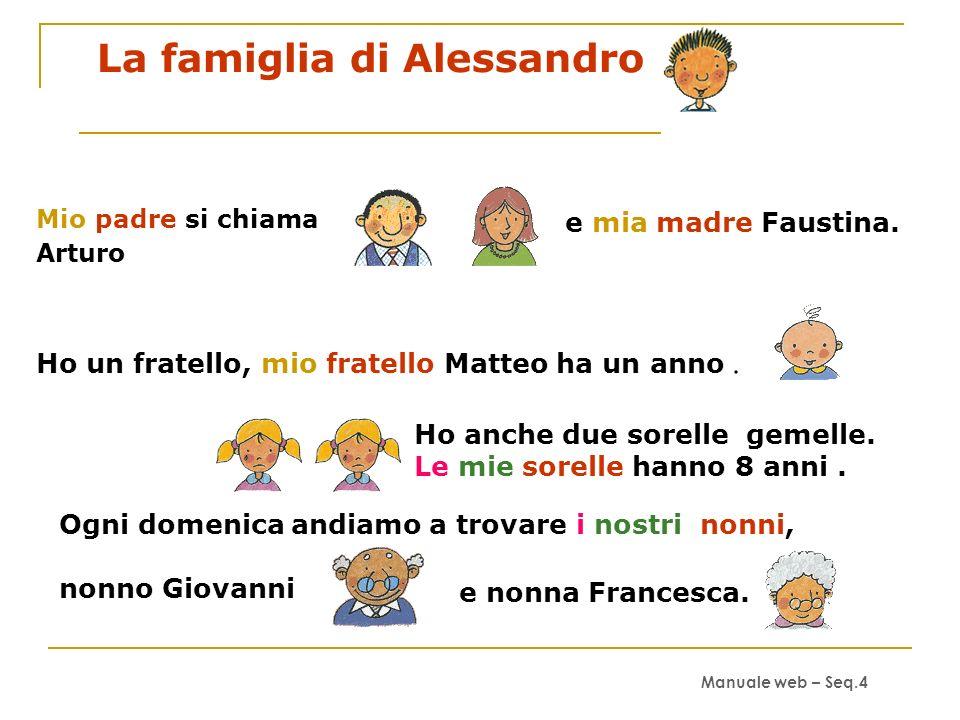 La famiglia di Alessandro