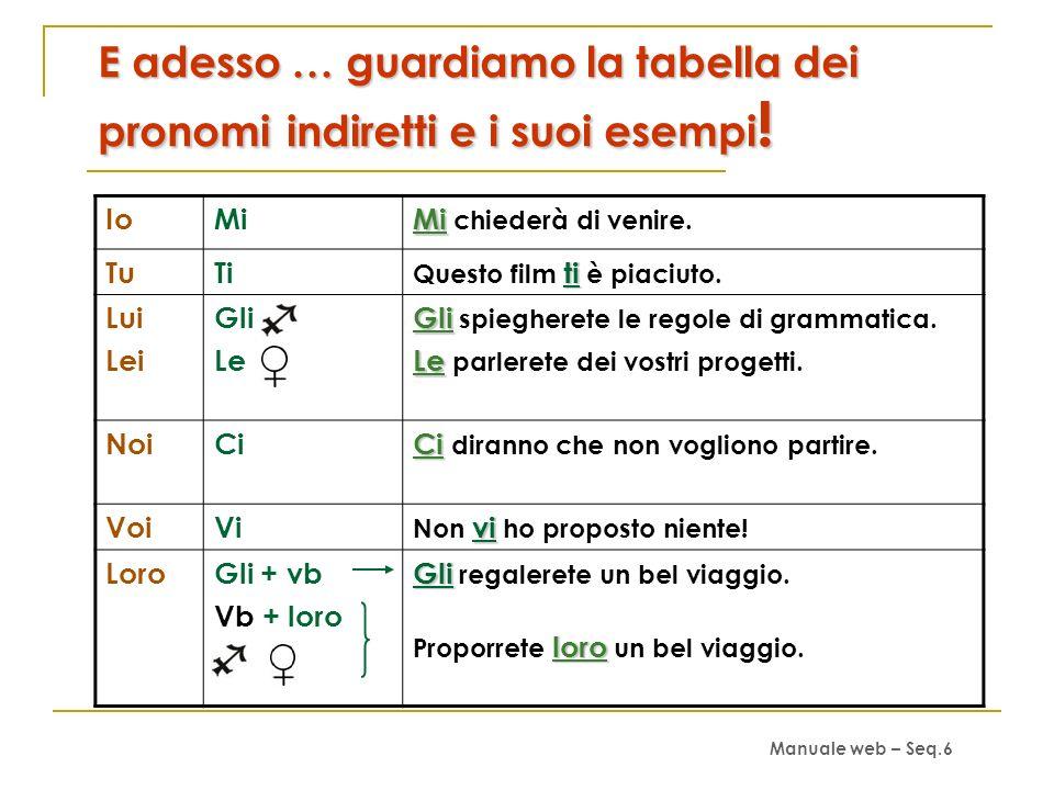E adesso … guardiamo la tabella dei pronomi indiretti e i suoi esempi!