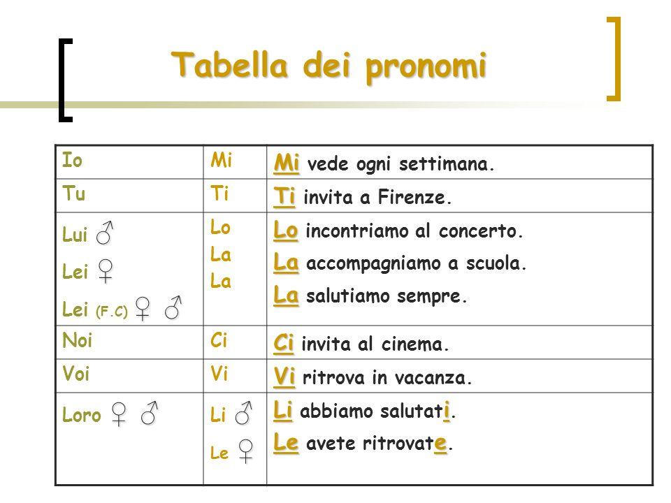 Tabella dei pronomi Mi vede ogni settimana. Ti invita a Firenze.