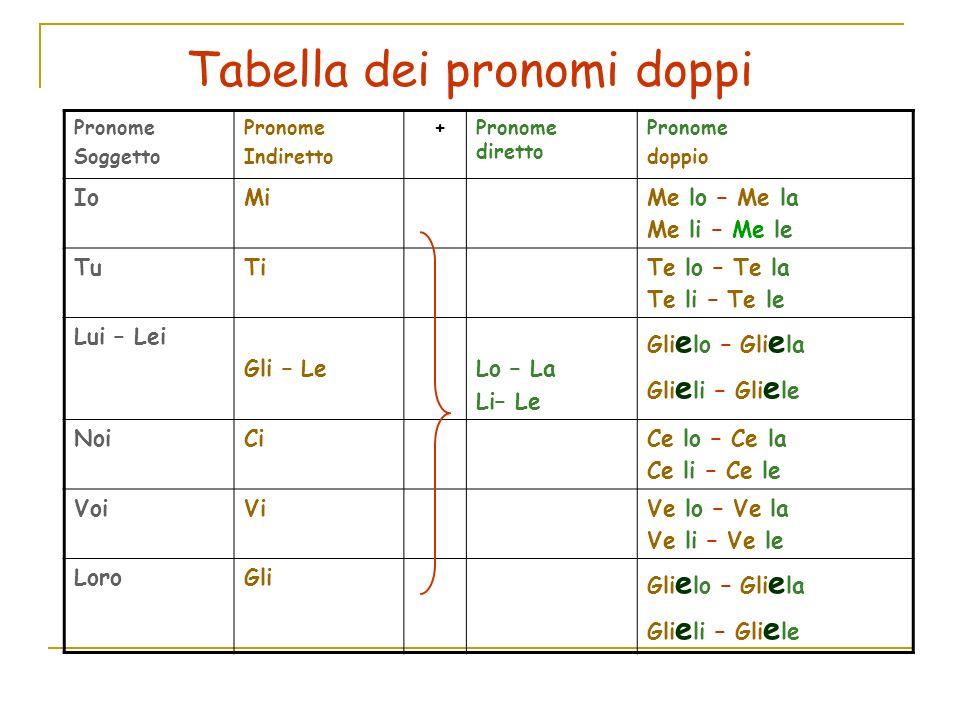 Tabella dei pronomi doppi