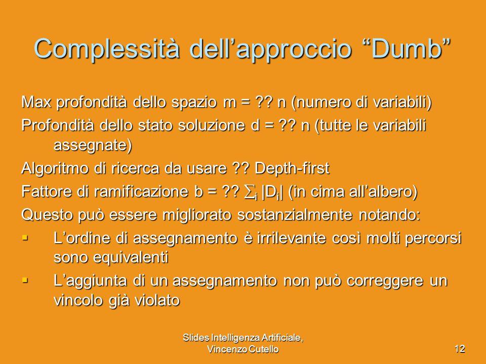 Complessità dell'approccio Dumb