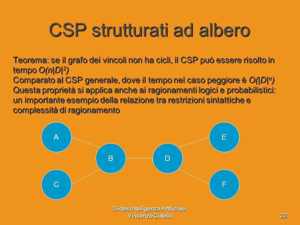 CSP strutturati ad albero