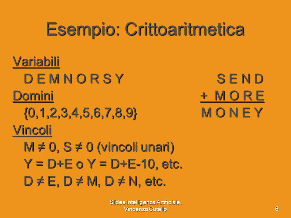 Esempio: Crittoaritmetica