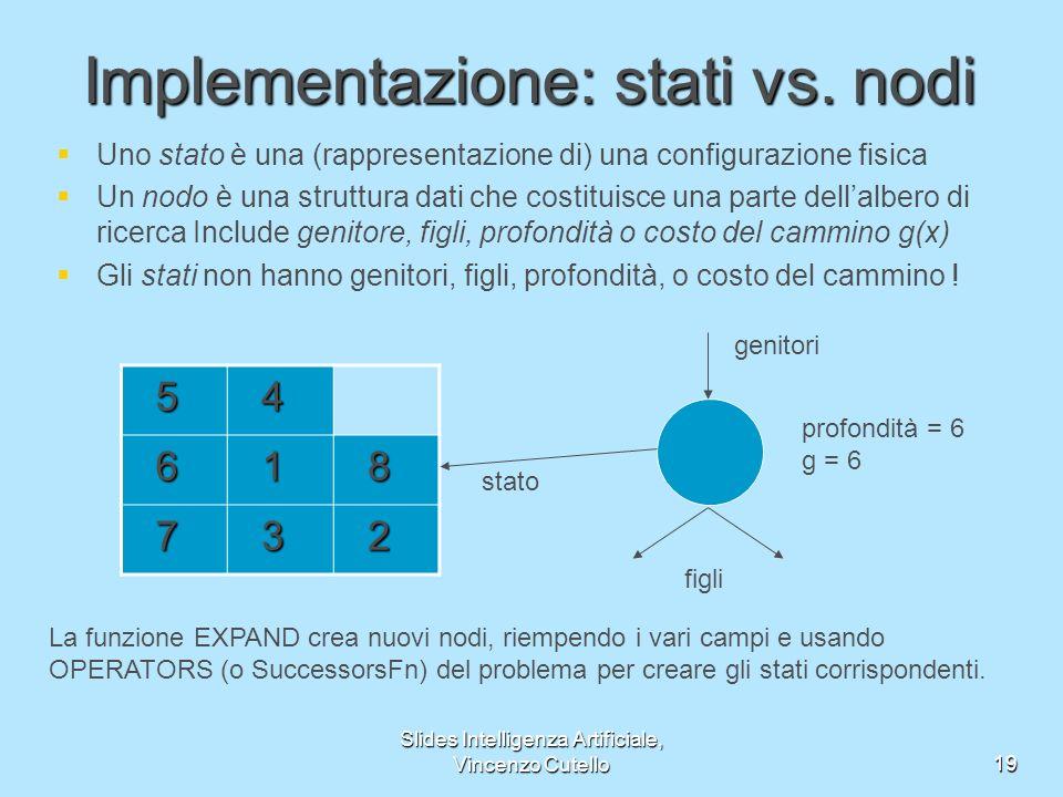 Implementazione: stati vs. nodi