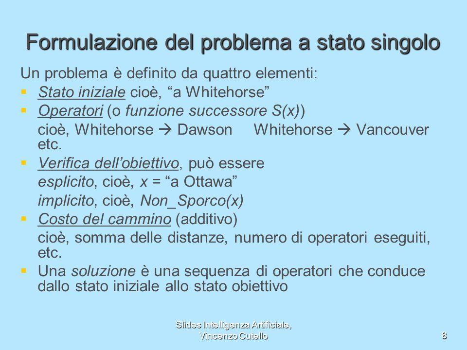 Formulazione del problema a stato singolo