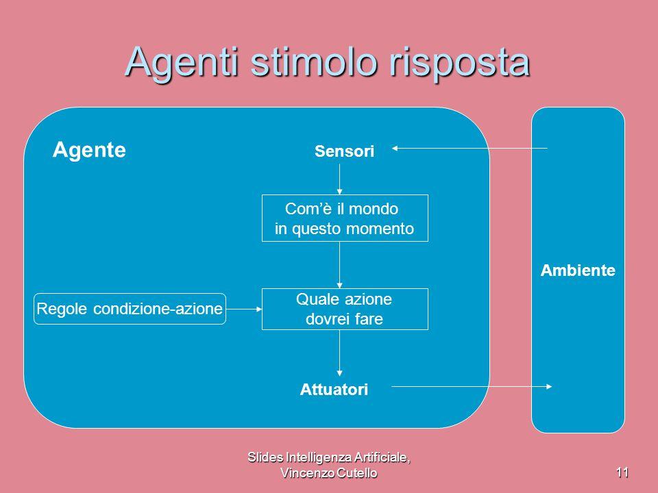 Agenti stimolo risposta