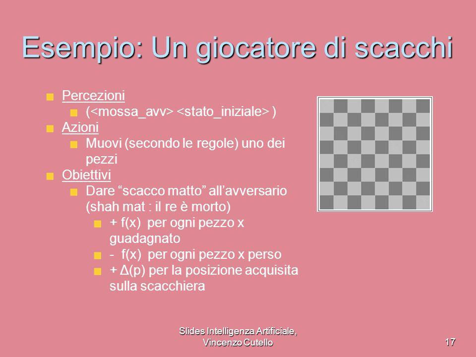 Esempio: Un giocatore di scacchi
