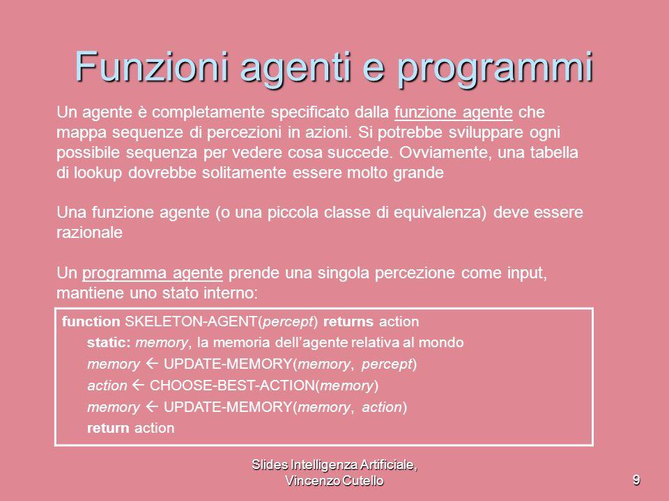 Funzioni agenti e programmi