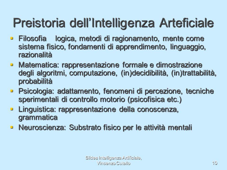 Preistoria dell'Intelligenza Arteficiale