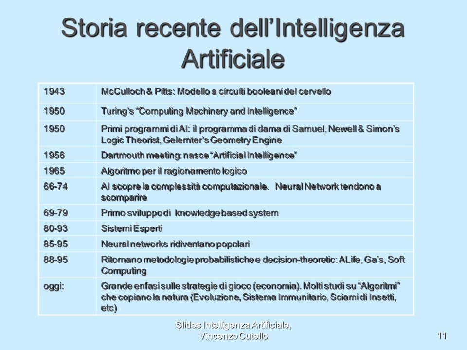 Storia recente dell'Intelligenza Artificiale