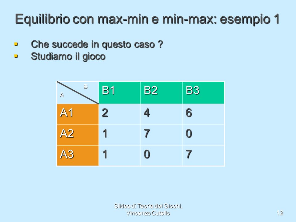 Equilibrio con max-min e min-max: esempio 1