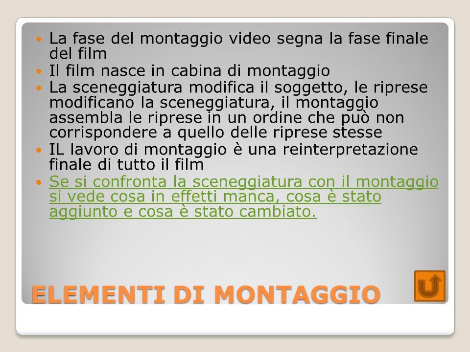La fase del montaggio video segna la fase finale del film