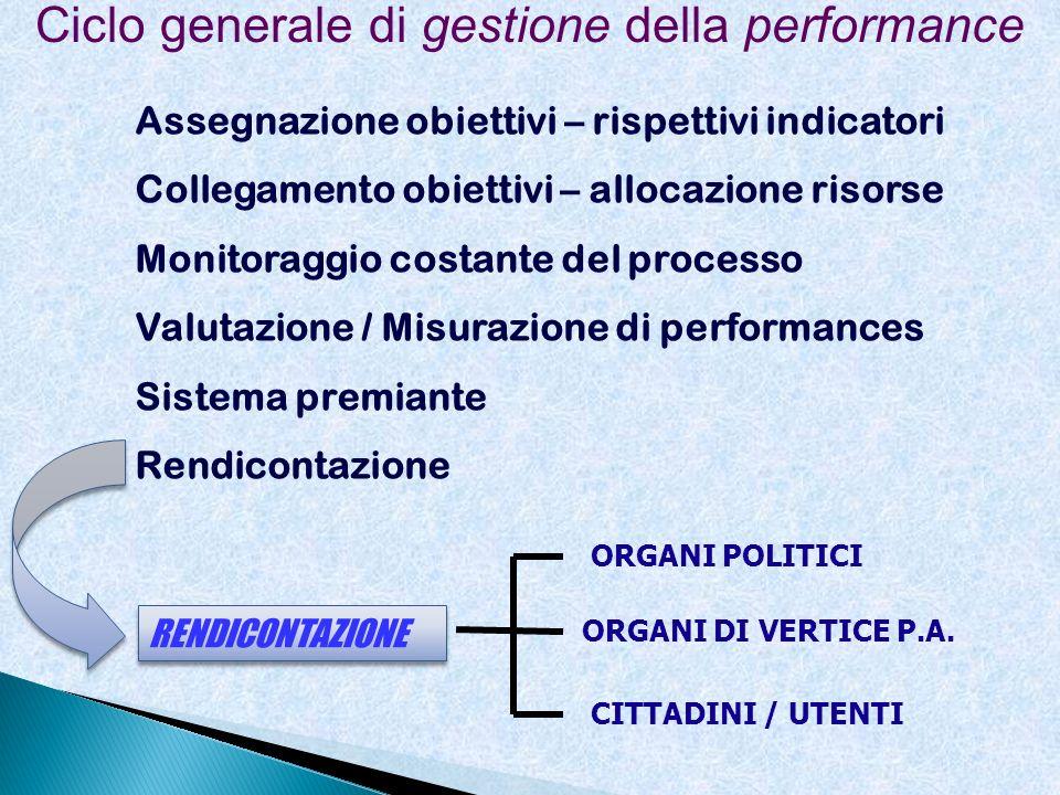 Ciclo generale di gestione della performance