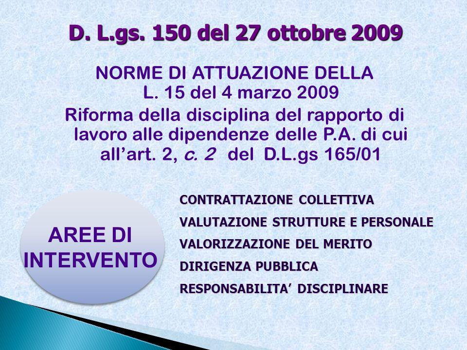D. L.gs. 150 del 27 ottobre 2009 AREE DI INTERVENTO