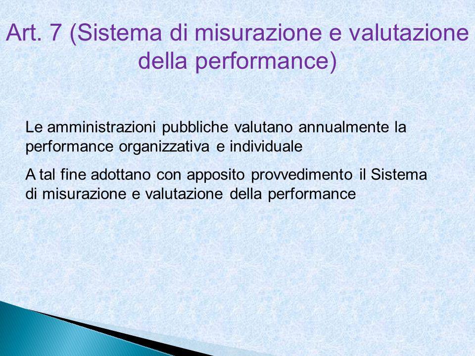 Art. 7 (Sistema di misurazione e valutazione della performance)