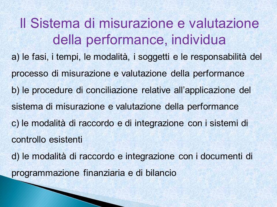 Il Sistema di misurazione e valutazione della performance, individua